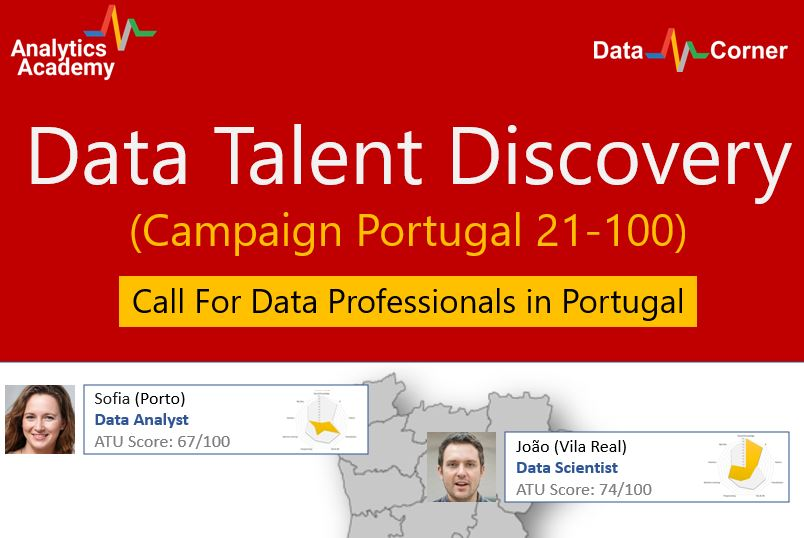 Data Talent Discovery (Campaign Portugal 21-100)