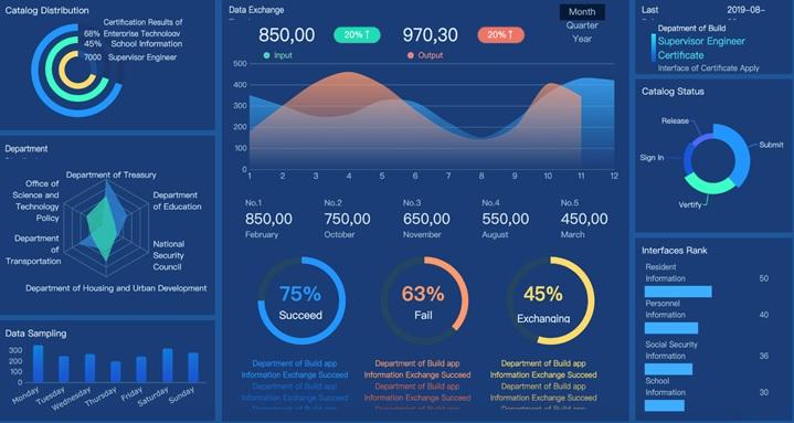 Online Workshop: Excel Dashboards for Managers